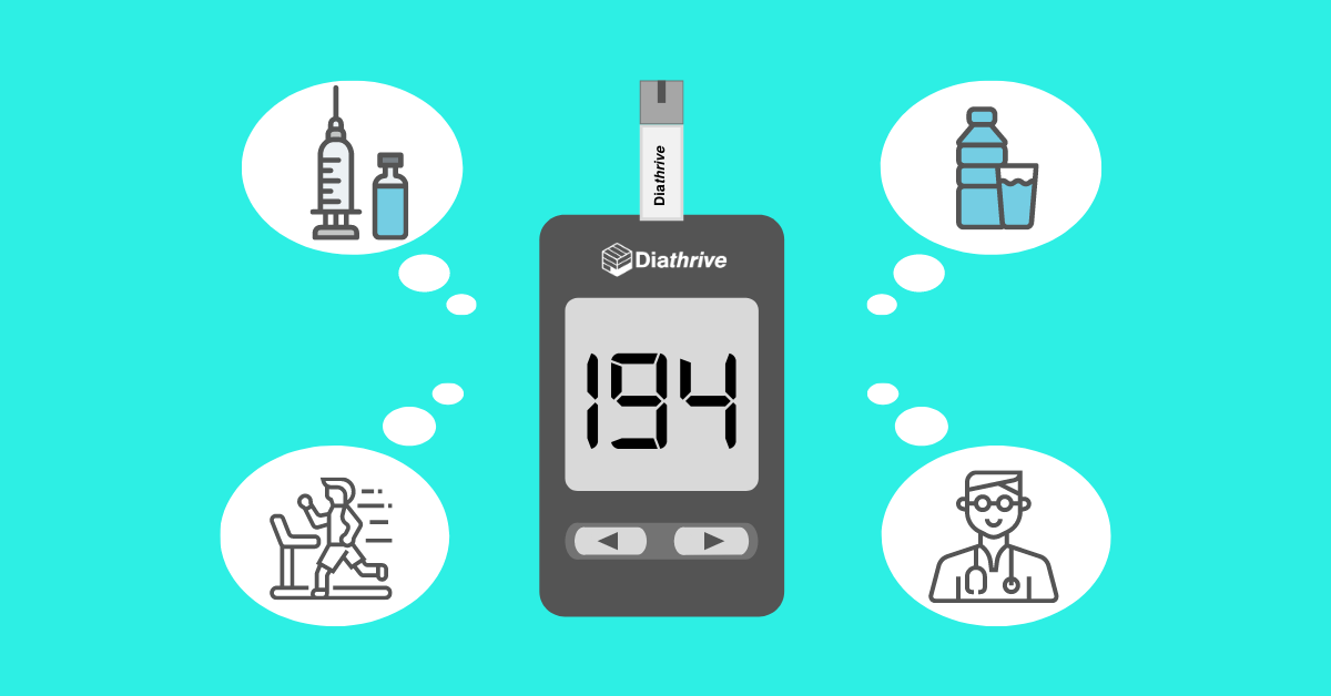 Illustration of a Diathrive glucose meter and ways to lower blood sugar