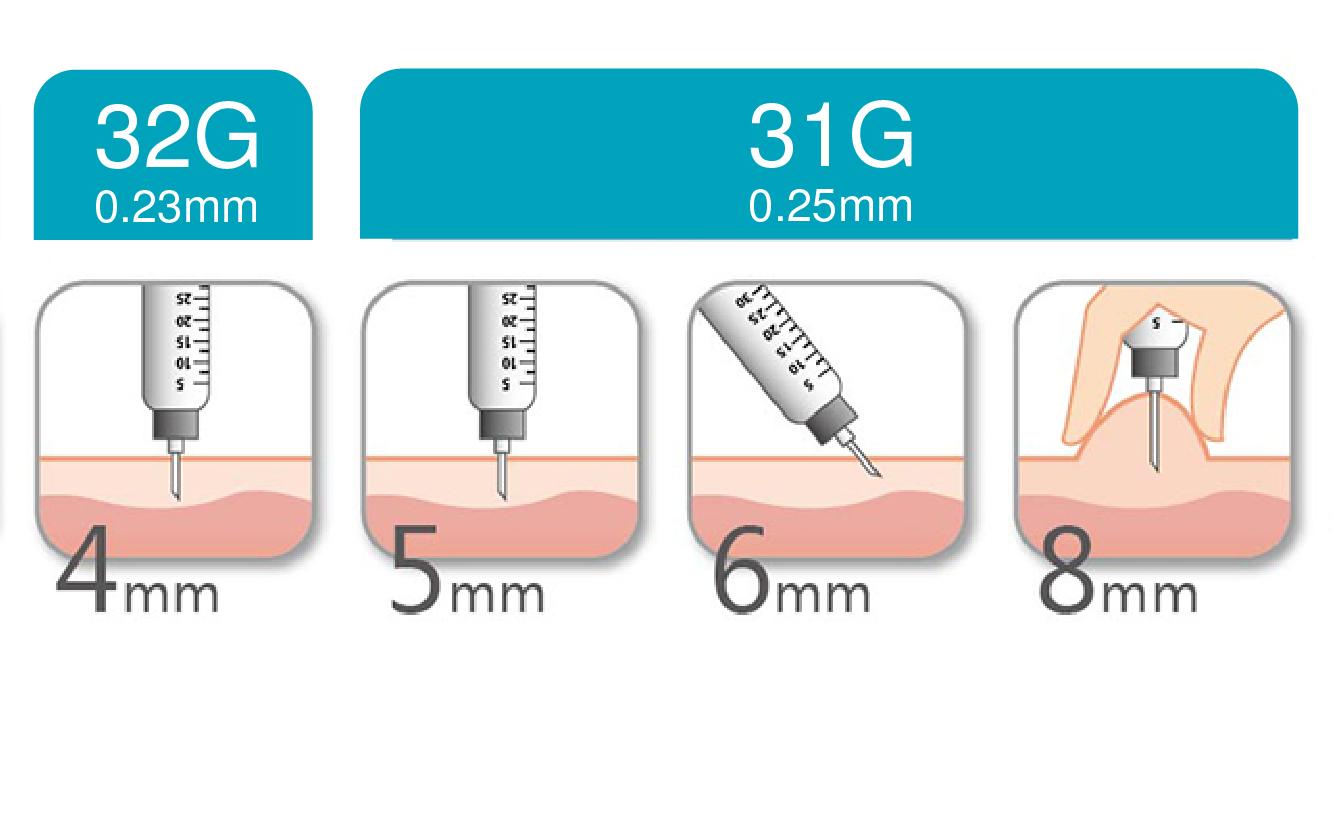 Diathrive Insulin Pen Needle Specs